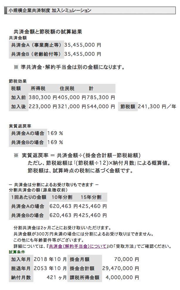 小規模企業共済 課税所得400万円でのシミュレーション